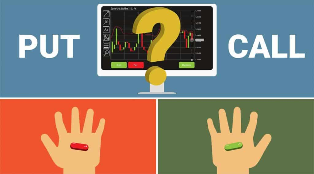 Forex options explained